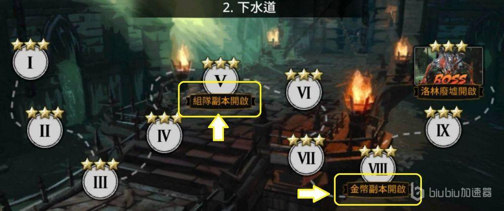 《暗黑复仇者3》国际服如何玩好法师 法师篇攻略