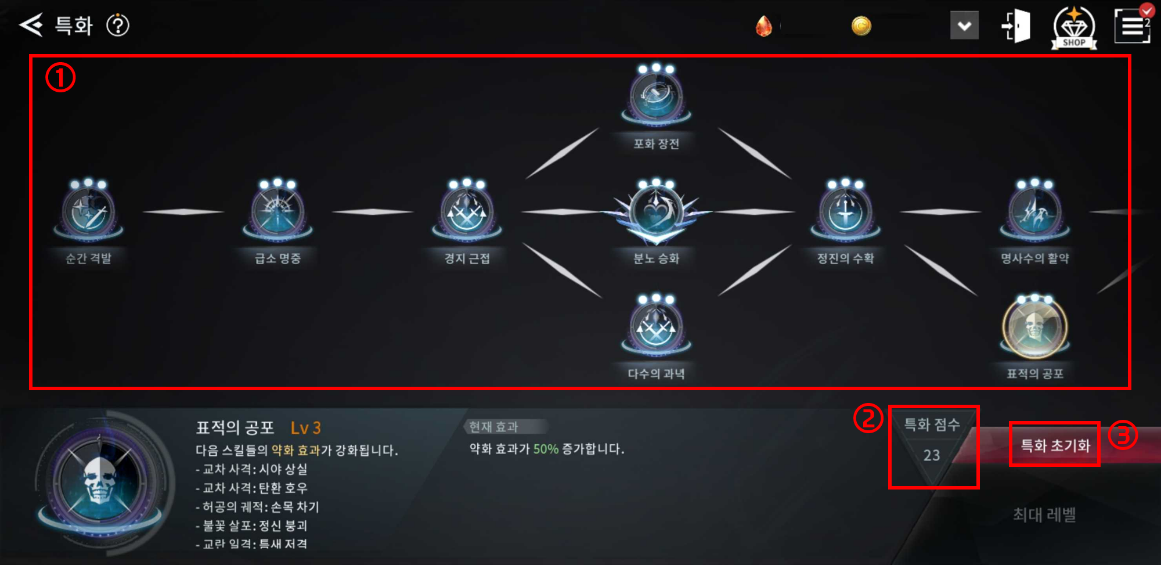 《V4》怎么提升角色战斗力 特化系统解析 新手向攻略