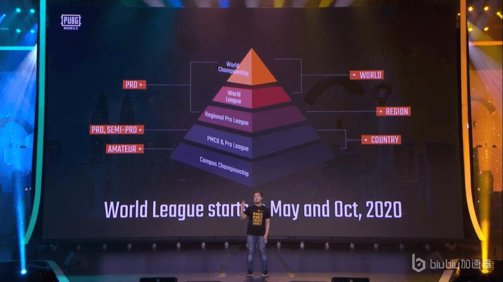 腾讯公布2020年《PUBG M》赛事奖池达500万美元